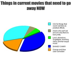 Things in current movies that need to go away NOW