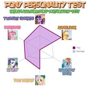 sub pony personality chart
