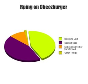 Rping on Cheezburger