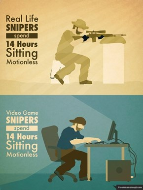 Pro Snipers Vs. Video Game Snipers