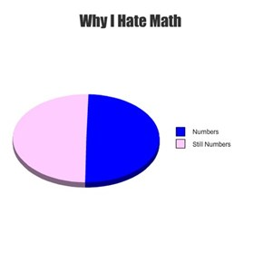 Why I Hate Math