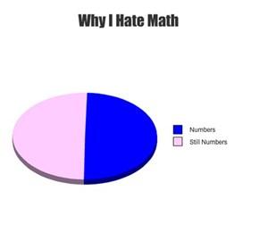 Why I Hate Math