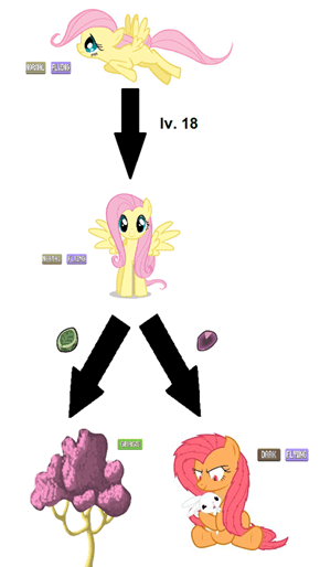 Rainbowdash and Twilight have Nothing on Fluttershy