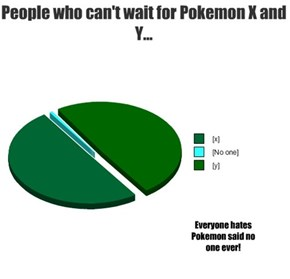 People who can't wait for Pokemon X and Y...