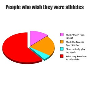 People who wish they were athletes