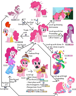 Pinkie Pie is evolutionlicious!