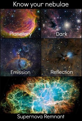 Astronomy 292: All the Colours!