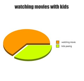 watching movies with kids