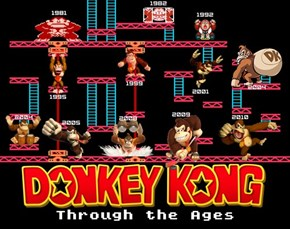 This Date in Gaming History: Donkey Kong is Turning 32 Today