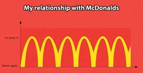 The McNuggets Get Me Every Time