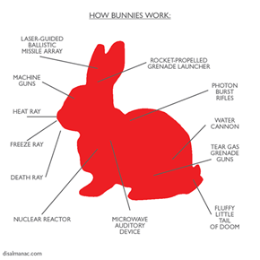 How (Killer) Bunnies Work