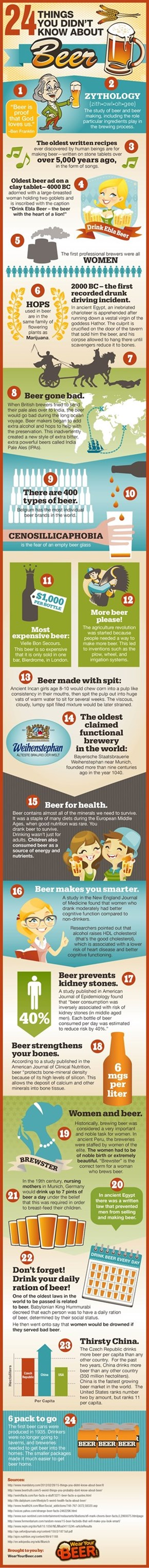 Strange Beer Facts