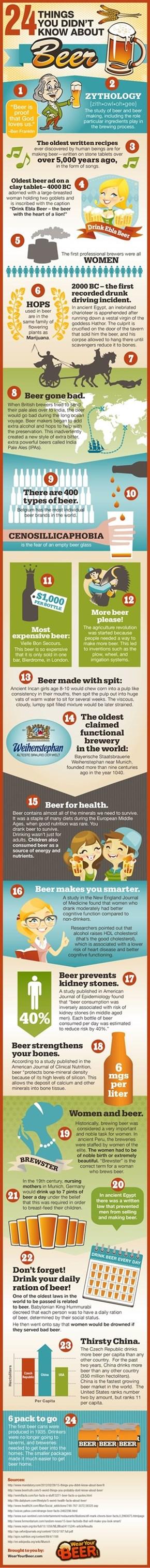 Strange Beer Facts