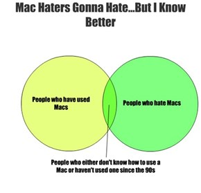 Mac Haters Gonna Hate...But I Know Better