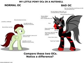 OC's in a nutshell.