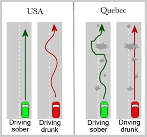 Different Driving Strokes for Different Folks