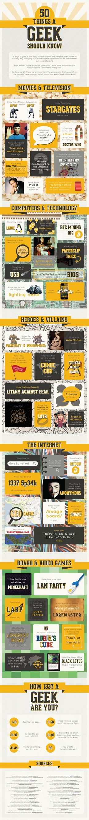 50 Things a Geek Should Know