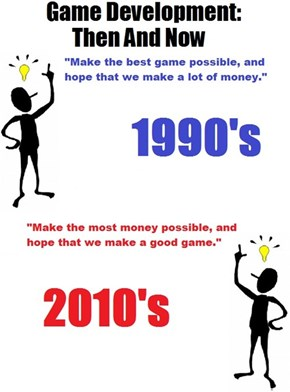 Game Development: Then Vs. Now