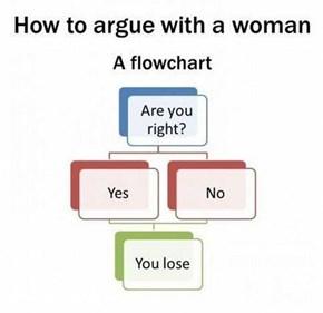 Arguments: Always a Trap