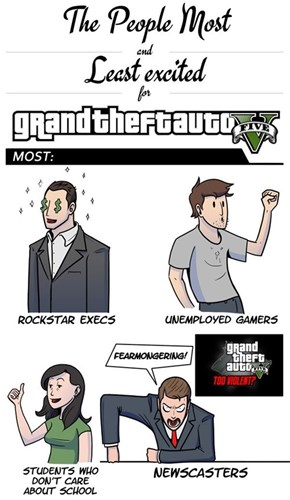 The People Most and Least Excited For Grand Theft Auto V