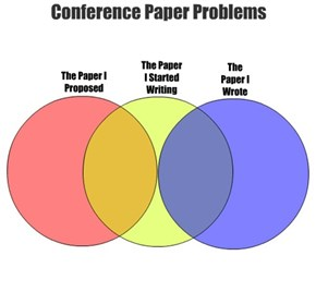 Conference Paper Problems
