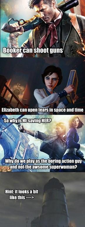 Phalocentric Videogames