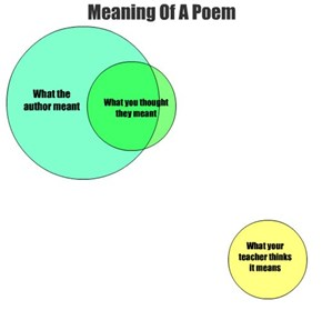 Meaning Of A Poem