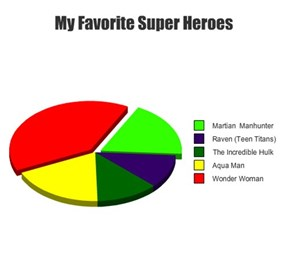My Favorite Super Heroes