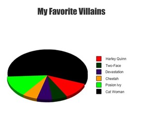 My Favorite Villains