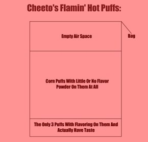 Cheeto's Flamin' Hot Puffs: