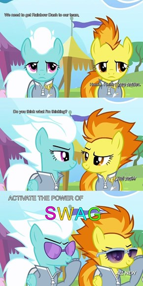 Behold, the power of the Wonderbolt Academy!