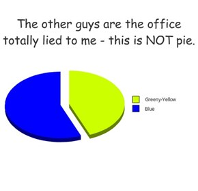 The other guys are the office totally lied to me - this is NOT pie.