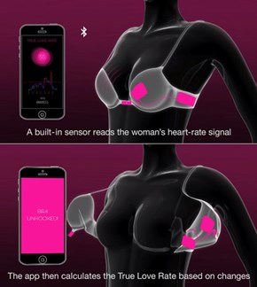 The Bra That Only Opens When True Love Is Detected.