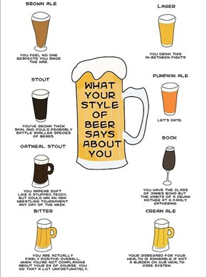 The Psychology of Your Beer Choice