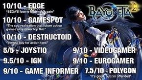 Bayonetta 2 Review Scores