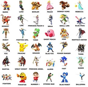 The Result of a Six Year Old Trying to Name Characters From Super Smash Bros.