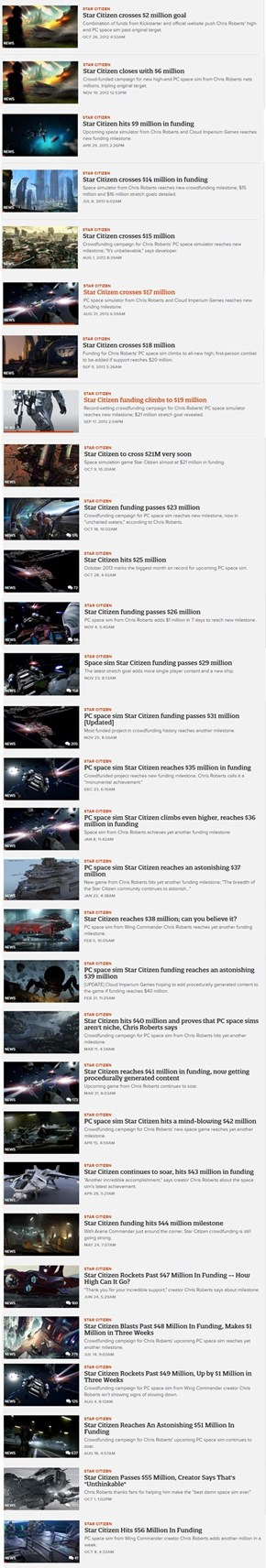 Curious About How Much Funding Star Citizen Has? GameSpot is Your Source for All Hard Games Journalism