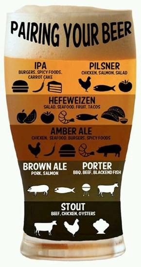 What to Eat With Your Beer