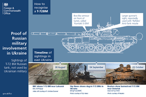 Troll of the Day: British Embassy in Ukraine Helps Russia Find its Own Tanks