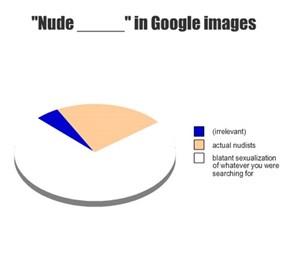"""Nude _____"" in Google images"