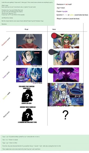 Arc-v, 5 Protagonists in One