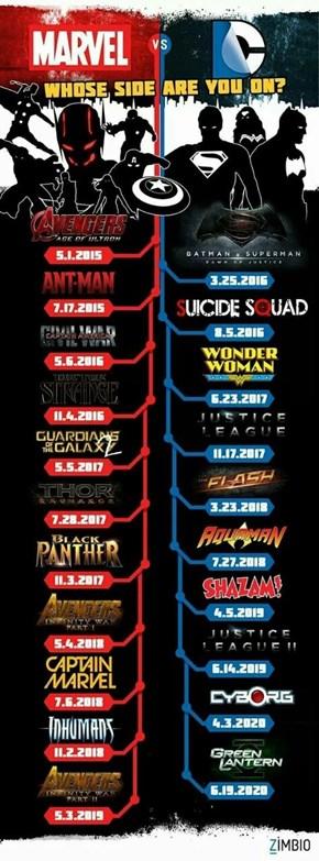 Marvel vs DC: Who's Got The Better Line-Up?