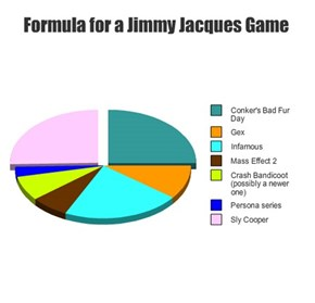 Formula for a Jimmy Jacques Game