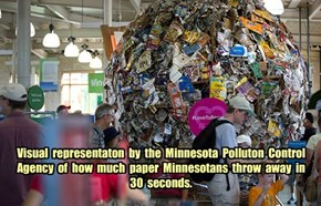 Compelling argument for Recycle and Reuse