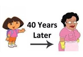 No I Not Dora