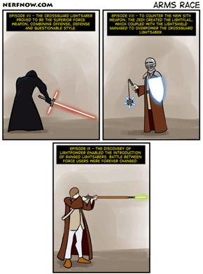 Star Wars: The Arms Race
