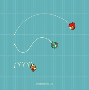 App Store Bird Games in a Nutshell