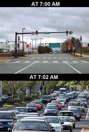 Traffic in a Nutshell