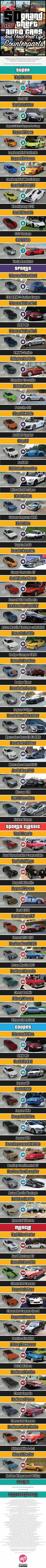50 GTA Cars and Their Real Life Counterparts