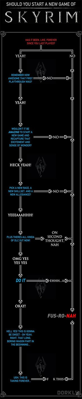 Should You Start a New Game of Skyrim?